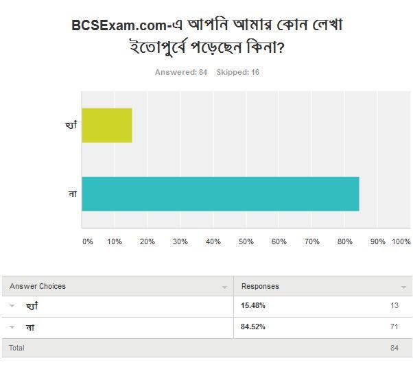 BCS Exam Report, BCS Preparation, BCS Exam, BCS Exam Problems
