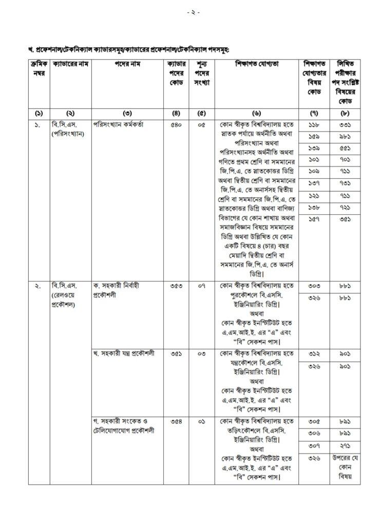 43 bcs circular pdf file